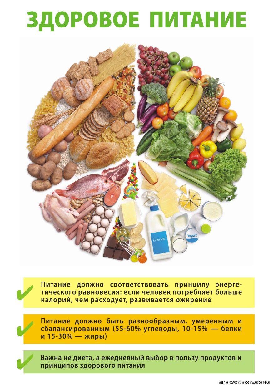 Рациональное питание конкурс 2017